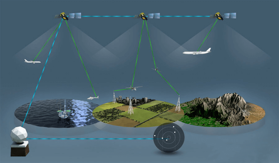 ADS-B-devices track all the world's airplanes online, check the flights in the air now