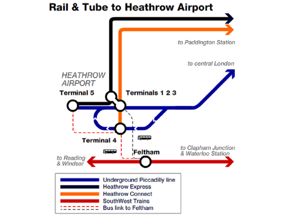 Heathrow underground
