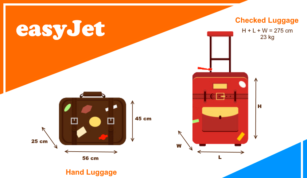 EasyJet Hand and Checked Luggage