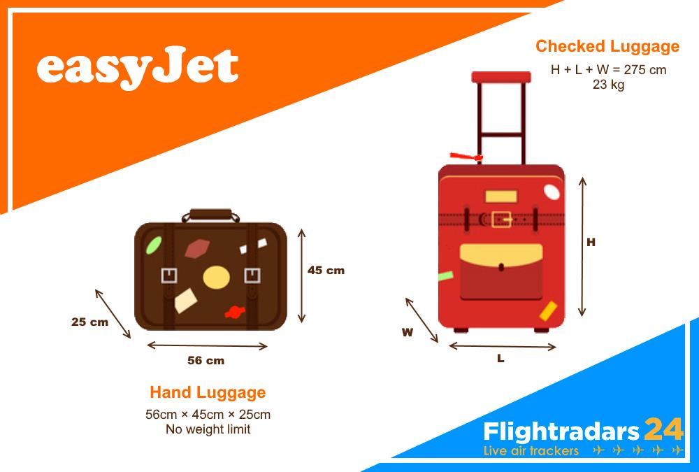 easyjet travel bag allowance